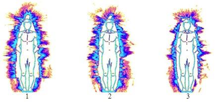 """Аура"" йога до, в процессе и после медитации"